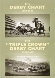 The Triple Crown Derby Chart