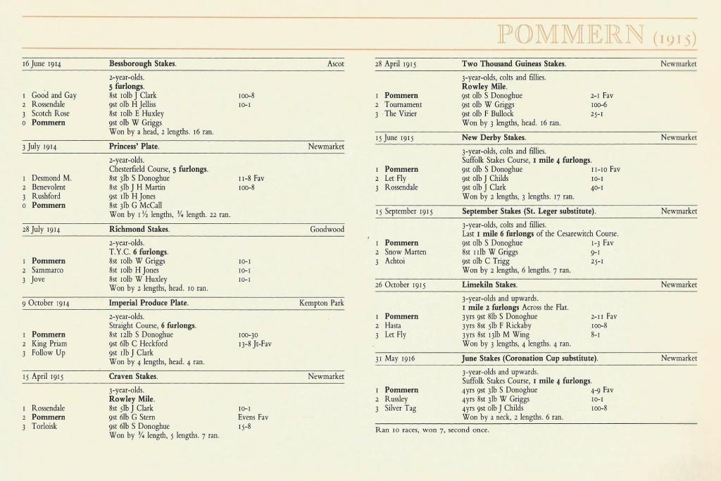 POMMERN 1915 - races